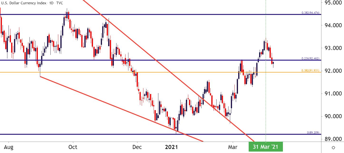 欧元显著反弹,港币周线反弹能否扭转1年来的「2020年9月美金对人民币的汇