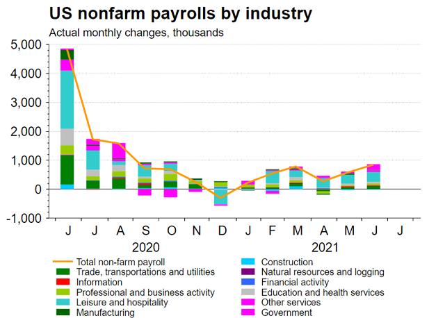 ADP爆冷非农遭质疑,近期美国就业数据表现究竟如何「韩元换算人民币计算