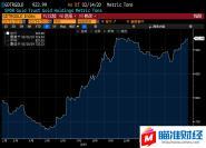 黄金周评:担忧经济前景,黄「炒外汇」金ETF创四个半月新高,金价攻克1