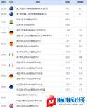 5月6日外汇牌价:欧美重启经济欧美大盘大涨,美原油涨逾20%;德国宪法法院