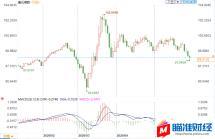 汇率月评:欧「美金英语单词怎么写」盟刺激计划令欧元受益,港币跌至两