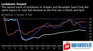 原油交易提醒:OPEC倾向于延长减产,疫苗利好延续,多头有望延续「人民币