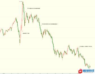 2021汇率前瞻及交易机会盘点:港币或至少再贬值5%,澳元料升破0.80关口!